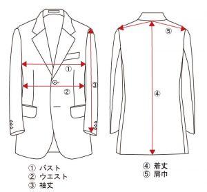 上着寸法の測り方