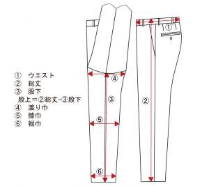 スラックス寸法の測り方