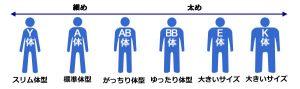 スーツの体型